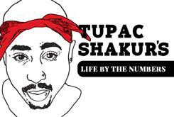 Tupac's Life By The Numbers