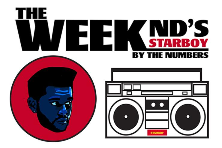 The Weeknd's Starboy by the numbers